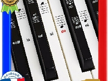Kit Autocollants Stickers pour Touches de Clavier de Piano Lire Notes Françaises