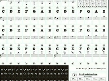 Kit STICKER autocollant PIANO TOUCHES 37 49 54 61 88 touches Clavier Key